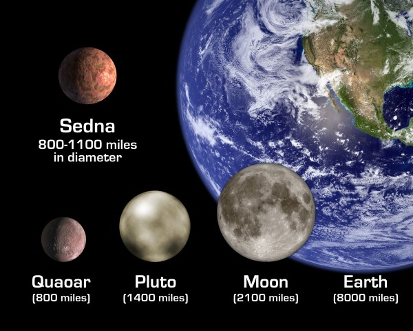 APOD: 2004 August 27- The Sedna Scenario