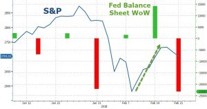Did The Fed Save Wall Street With A Temporary QE4?