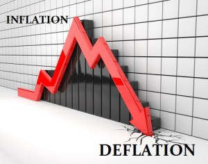 What Really Causes Inflation & Deflation? | Armstrong Economics