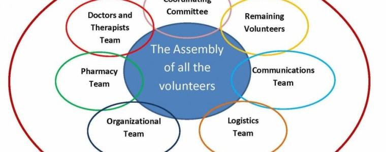 Solidariteit met de bedreigde vrijwilligerskliniek in Athene