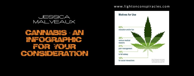 Cannabis – an infographic for your consideration | Light On Conspiracies – Revealing the Agenda