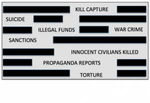 Britain's Most Censored Stories: Military   Global Research – Centre for Research on Globalization