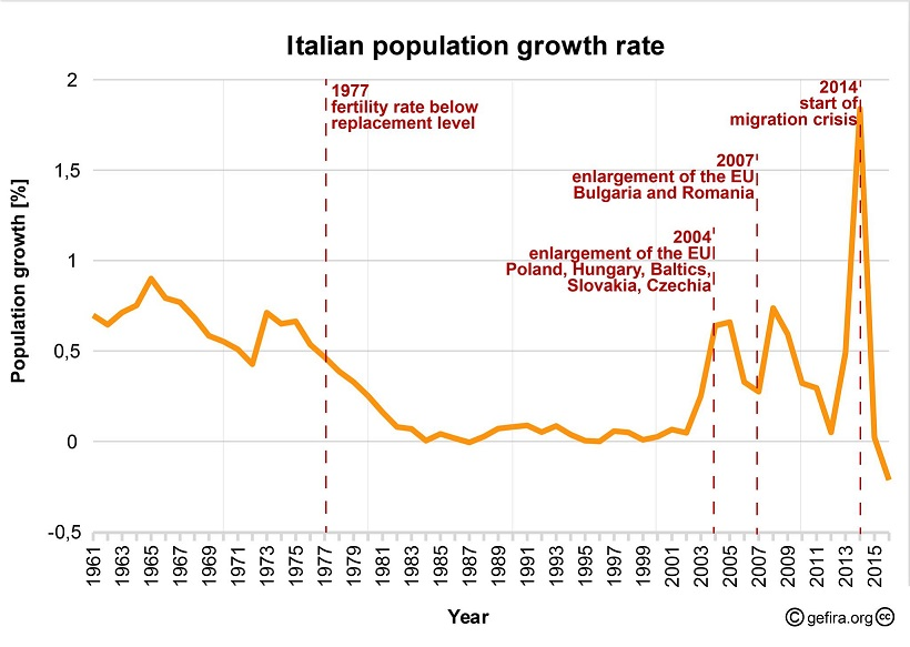 Italian Minister Savona Wants Italy To Withdraw From The 'Funk 1940' Plan: The Euro