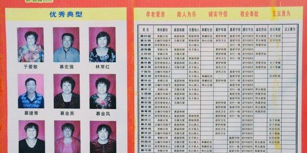 china-durchforstet-vergangenheit-der-burger-fur-sozial-bewertung
