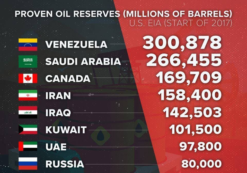 coincidence-venezuela-green-lights-russia-to-mine-gold-days-later-us-attempts-overthrow