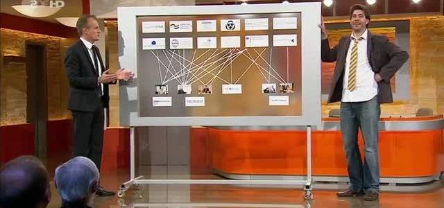 die-anstalt-transatlantische-netzwerke