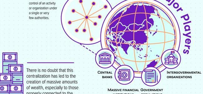 visualizing-the-7-major-flaws-of-the-global-financial-system