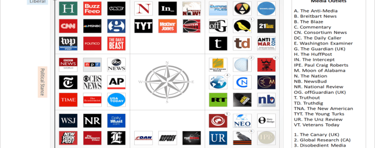 the-media-navigator
