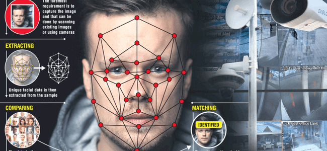 "bigbrotherwatch:-facial-recognition-""epidemic""-in-the-uk"