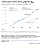 one-third-of-american-workers-pay-is-being-stolen.-here's-how