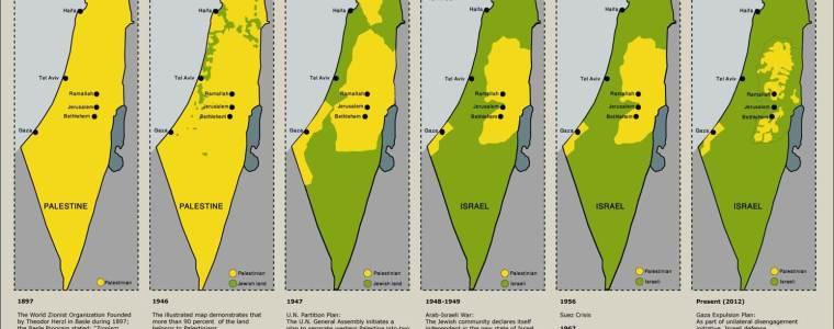 duizenden-israeli's-op-de-been-tegen-annexatie-palestijns-grondgebied