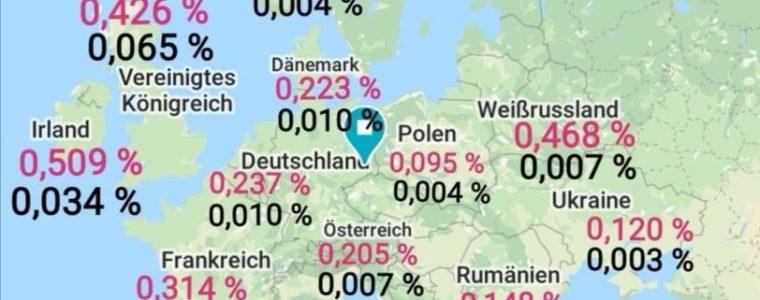 which-pandemic?!-|-eu-chronicle