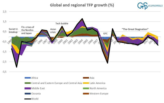 on-the-destruction-of-the-world-economy-by-the-central-banks