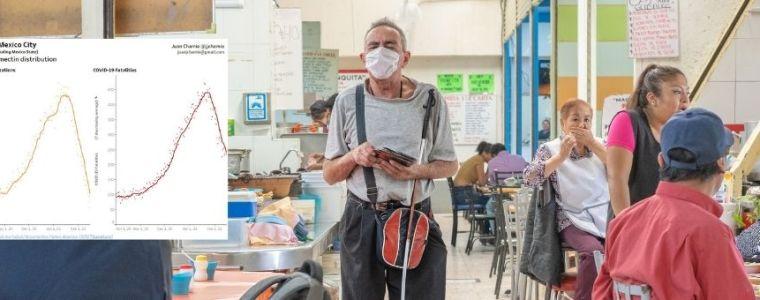 in-mexico-stad-krijgen-coronapatienten-sinds-29-december-ivermectine.-dit-zijn-de-effecten