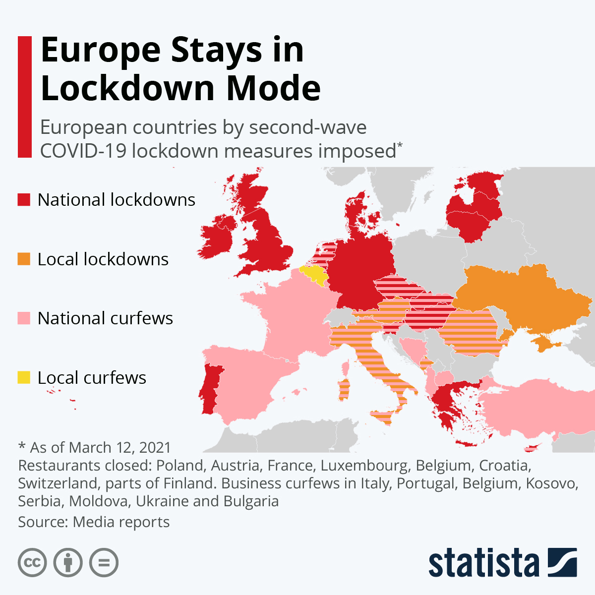 infographic:-europe-stays-in-lockdown-mode