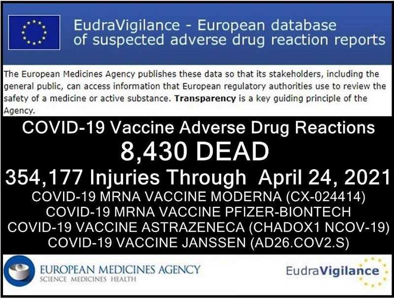 inmiddels-8430-doden-354.177-gewonden-gemeld:-europese-database-van-bijwerkingen-van-covid-19-'vaccins'-–-frontnieuws