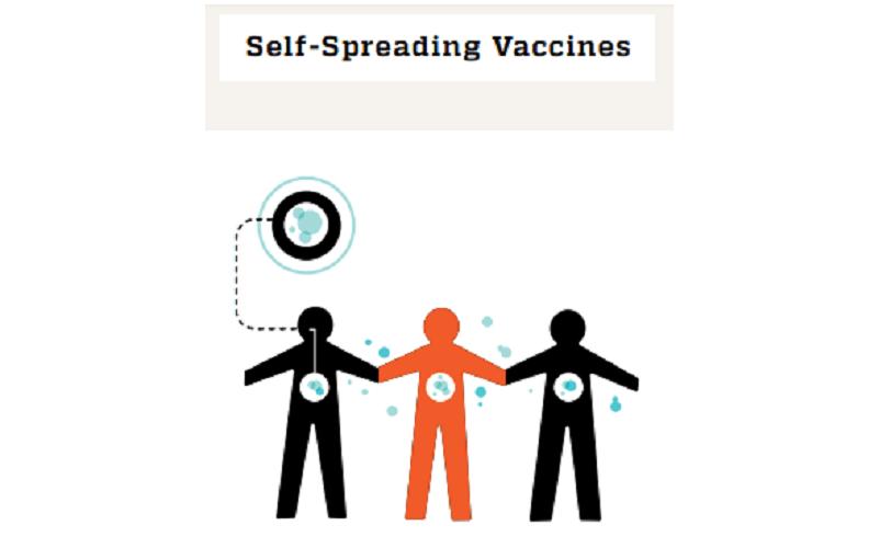"""""""shedding""""-en-zelfverspreidende-'vaccins'-–-frontnieuws"""
