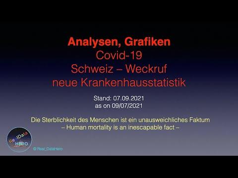 zahlenplus:-weckruf-–-zwitserland-  -0809.2021-  -rdh
