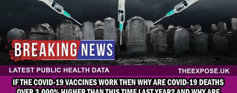 britse-covid-19-sterfgevallen-zijn-meer-dan-3.000%-hoger-dan-deze-tijd-vorig-jaar-en-80%-van-de-sterfgevallen-hadden-het-covid-19-vaccin-volgens-de-laatste-gegevens-van-public-health