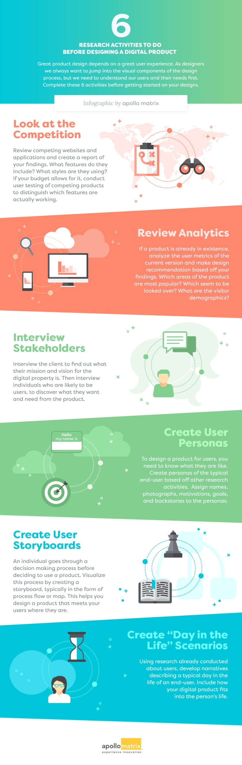 User-centric design infographic. Design for the user.