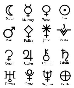 astrological glyphs, planetary rulerships.