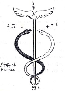 staff of hermes-janeadamsart