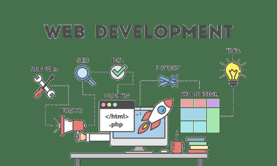 Web Entwicklung