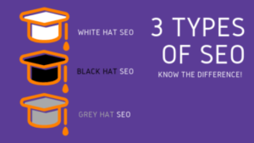 3 Types of SEO - White Hat, Black Hat, Grey Hat