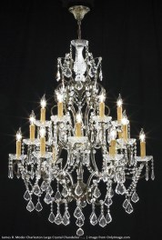 Chandeliers Importance and Benefits in Decorating Your Home