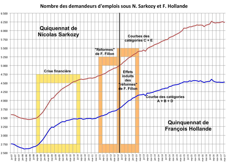 Il primo turno delle elezioni francesi sulla stampa