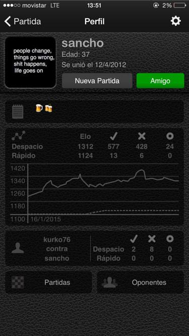 Estadísticas App de ajedrez Socialchess