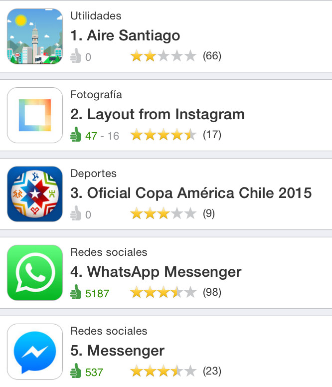 app Gratis Chile