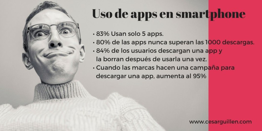 datos uso apps