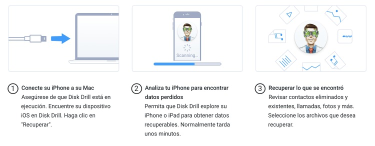 Cómo recuperar datos del iPhone