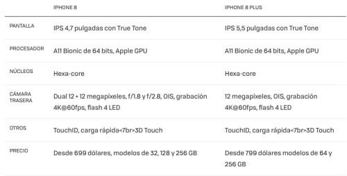 nuevo iPhone 2