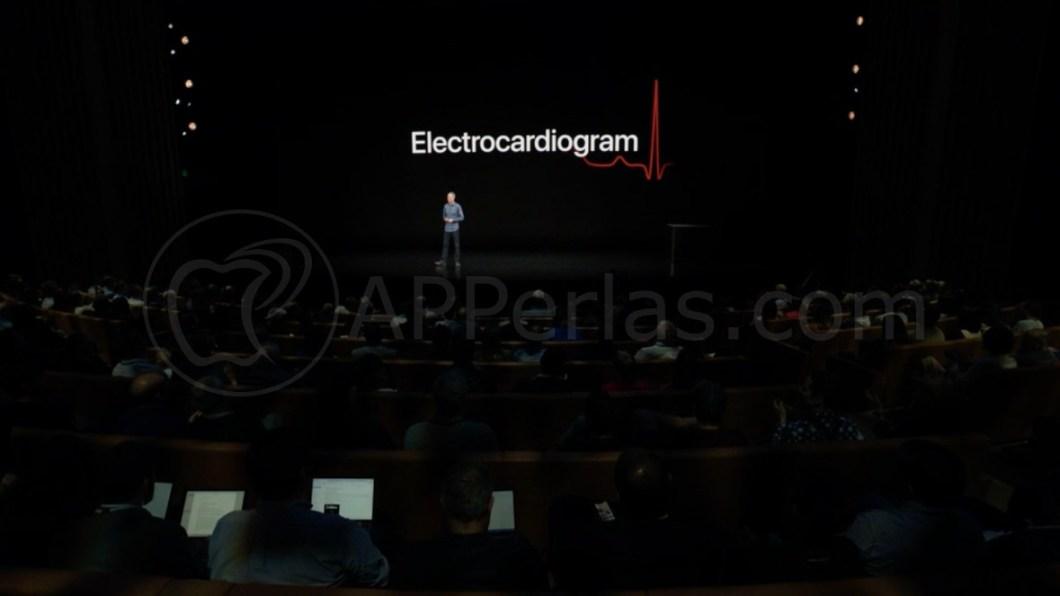 Función de electrocardiograma