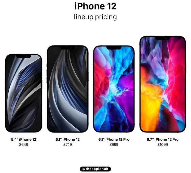 Precios de los iPhone 12 en dólares