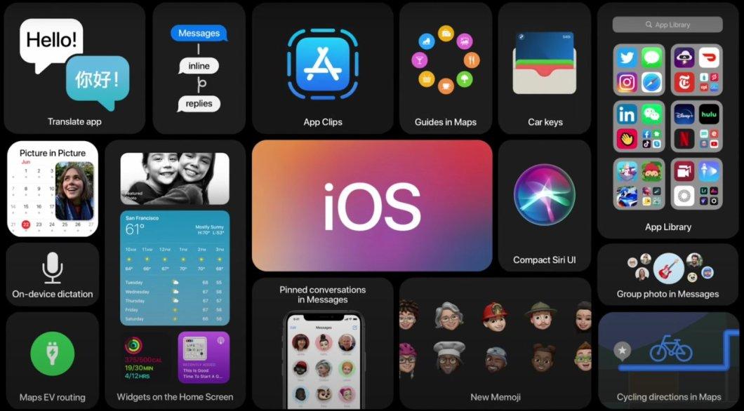 Resumen visual de todas las novedades de iOS 14