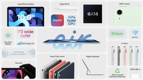 nuevos iPad 2