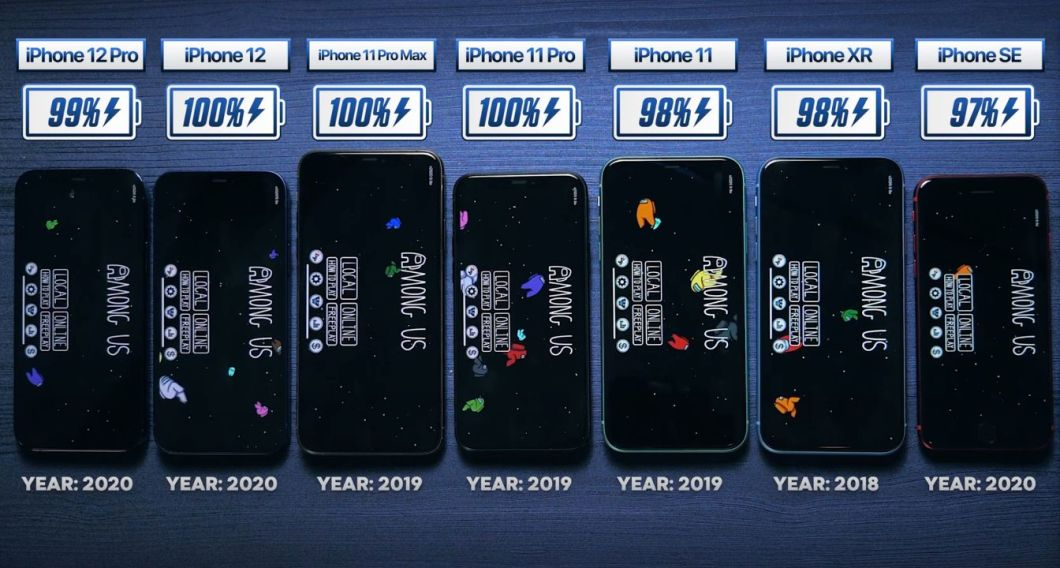 Prueba de autonomía de la batería de los nuevos iPhone.