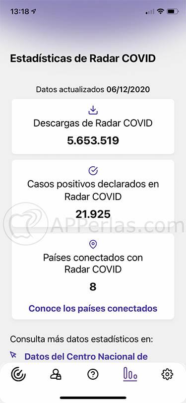actualización radar covid españa covid19 coronavirus 1