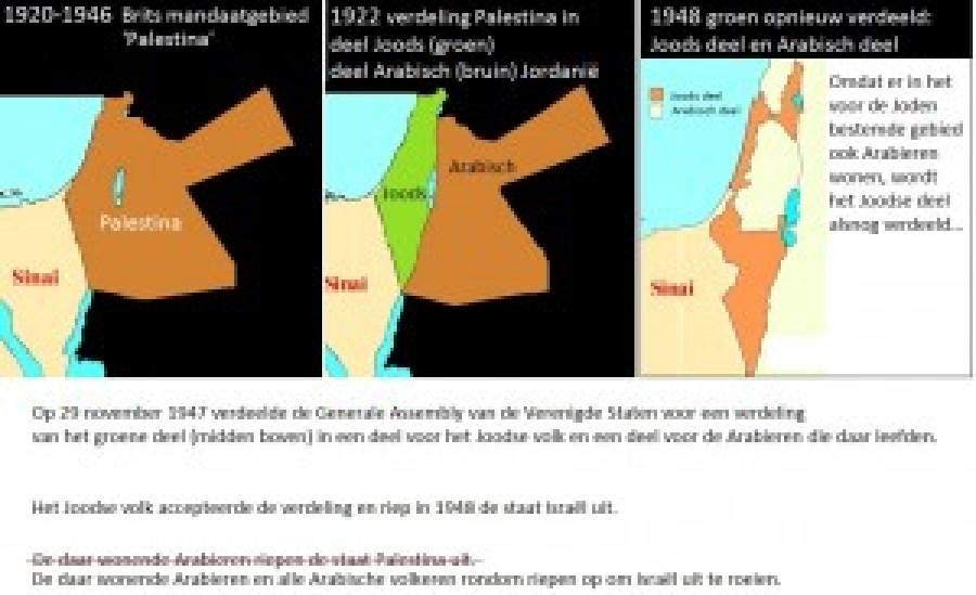ontstaan Israël