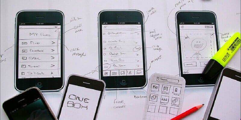 Wireframe  Integral Part of Mobile App Development