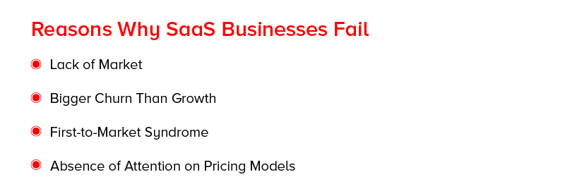 Причины, по которым Saas Бизнес терпит неудачу