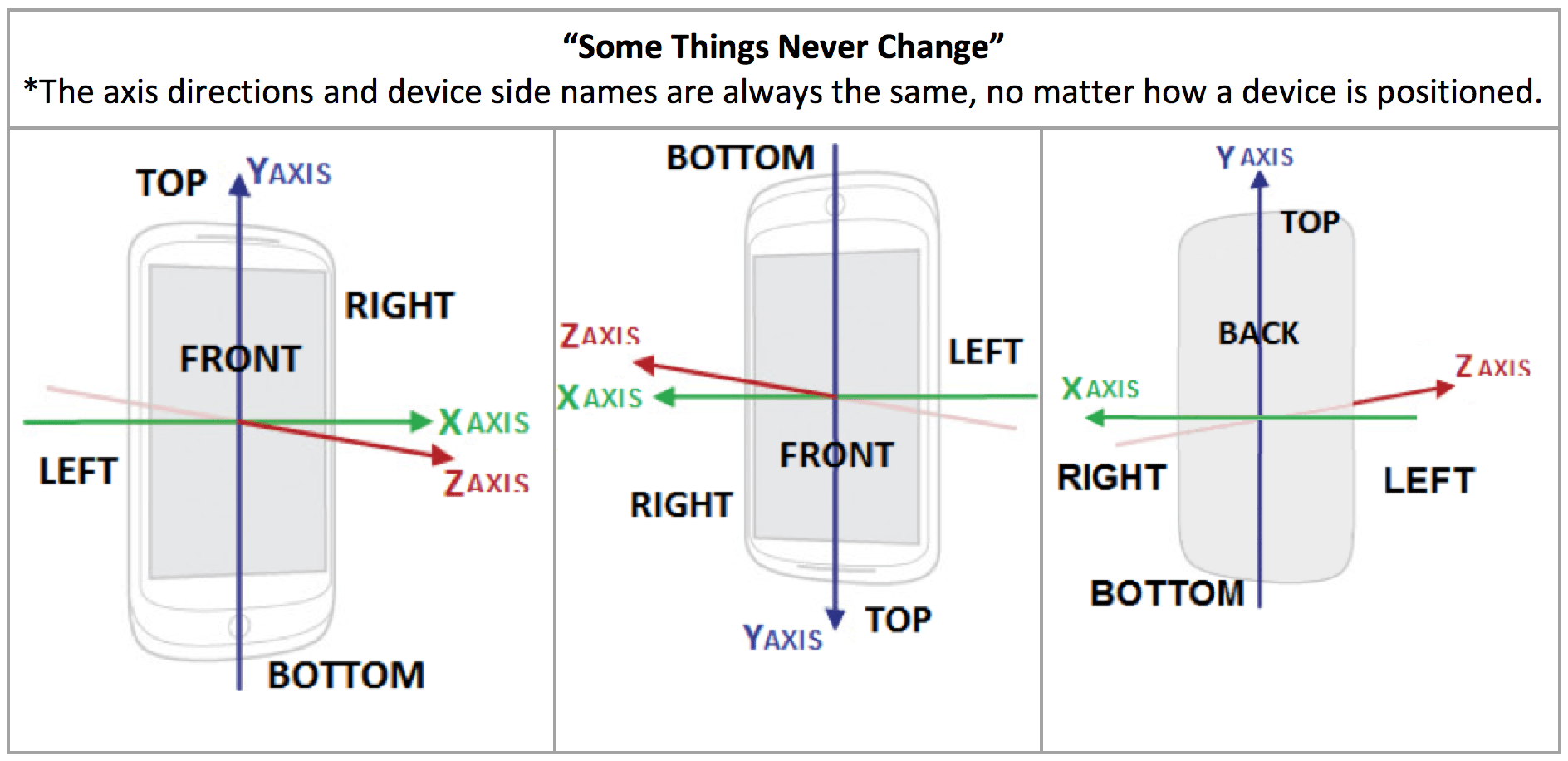Pedometer Component Simplifies Accelerometer Sensor Data