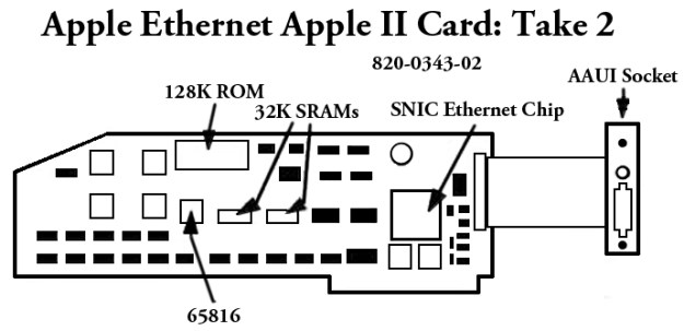 Ethernet Card take 2