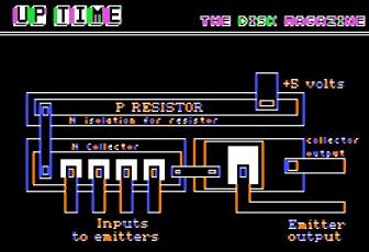 Uptime #1, Oct 1988