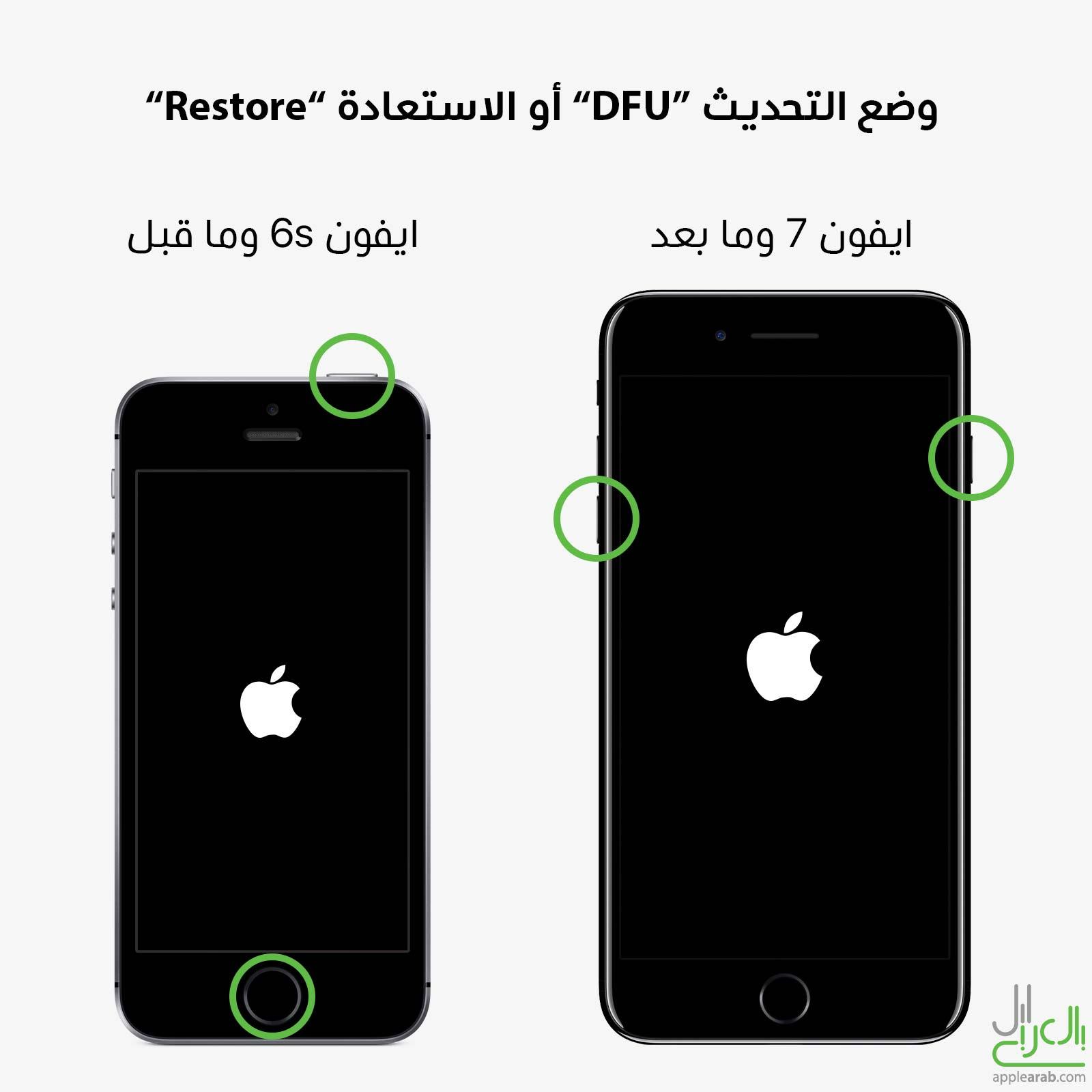 كيفية جعل الايفون في وضع التحديث DFU أو الاستعادة Restore