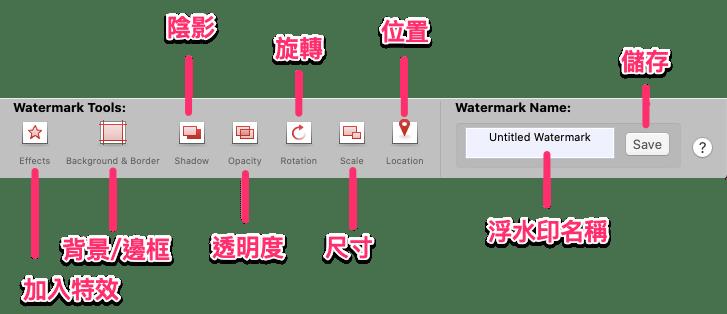 iWatermark Pro