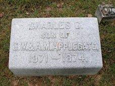Charles C. Applegate, 1871-1874 (brother to GWA II, 1875-1950)